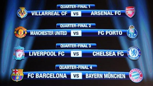 Así se jugarán los cuartos de final la Champions League | Serperuano.com