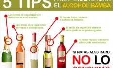 infografia Alcohol